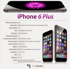 TECNOBLOG INT: iPhone 6 E iPhone 6 PLUS