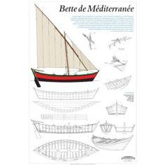Bette de Méditerranée, plan de modélisme