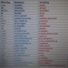 Powszechnie używane skróty w języku holenderskim – Afkortingen | NaukaHolenderskiego.pl | Nauka języka niderlandzkiego, holenderskiego w Holandii, Polsce i Belgii,