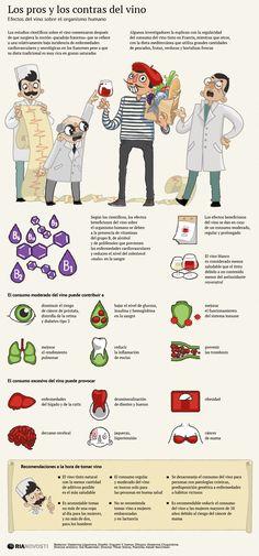 (INFOGRAPHIC) Los pros y los contras de vino; The pros and cons of wine