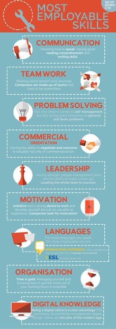 46 best career advice images on pinterest career advice 30 day infographic about most employable skills in the jobmarket jobsearch employers fandeluxe Image collections
