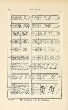 Handbook of ornament; a grammar of art, industr. Goal Journal, Junk Journal, Wood Carving Patterns, Tangle Patterns, Ornaments Design, Elements Of Design, Coloring Book Pages, Teaching Art, Mandala Art