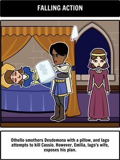 Othello character arc