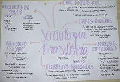 #brasileira #sociologia #resumo