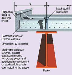 Steel Trusses, Steel Columns, Mezanine Floor, Flat Roof Construction, Steel Building Homes, Steel Structure Buildings, Steel Frame House, Steel Deck, Roof Detail