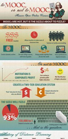 To MOOC or not to MOOC? #Education #EdTech #MOOC