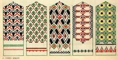mittens  charts   ... Mittens, Mittens Design, Embroidery Design, Mittens Charts, Crosses