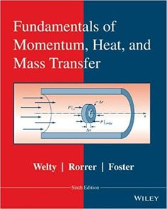 Test bank downloadable for principles of auditing and other solution manual for fundamentals of momentum heat and mass transfer revised 6th edition welty rorrer foster solution manual if you want to order it fandeluxe Gallery