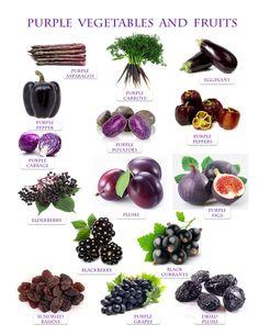 Purple Fruits And Vegetables Framed Art Print by Gabriela Tardea - Vector Black - Purple Fruit, Purple Food, Fruit And Veg, Fruits And Vegetables, Purple Vegetables, Fruit Names, Food Vocabulary, Fruit List, Food Charts