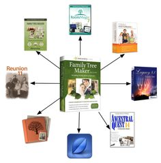 """It's certainly an interesting story about Ancestry dropping their desktop genealogy software Family Tree Maker (FTM). Ancestry themselves claimed the software was """"The Selling Family… Genealogy Research, Family Genealogy, Genealogy Websites, Family Tree Maker, Family Trees, Family Tree Builder, Mystery Of History, History Mysteries, Finding Your Roots"""