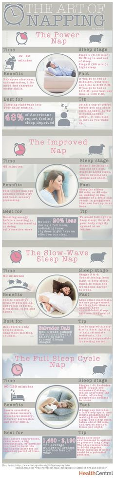 Here are some tips to mastering the art of #napping and getting the most out of your afternoon siesta.   View more information on napping here: http://www.healthcentral.com/sleep-disorders/c/458275/169970/napping-infographic?ap-2012 get better sleep, sleeping tips