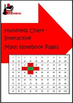 How to use a hundred's chart for interactive maths.