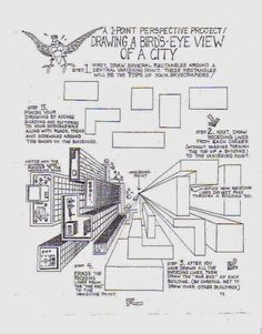 7th Grade 1 Point Perspective (Birds Eye View)  7th grade students learned about 1 point perspective creating a birds eye view of a city. T...