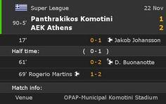 Πανθρακικός- ΑΕΚ 1-2