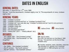 Forum | . | Fluent LandDates in English | Fluent Land