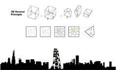 skyscraper voronoi - Google 検索
