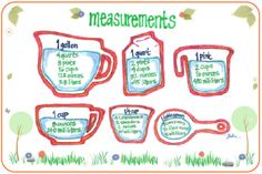 Measurements | Equivalency Measurement Chart for the Kitchen - Great tool for a cooking program - Math Program - Visual Reminder
