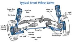 front wheel drive system