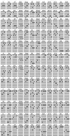 Guitar chords reference sheet