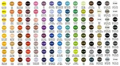 Color Mixing Chart | Prismacolor Premier Coloured Pencil Each