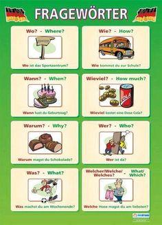 Aktivitaten und Meinungen | German Educational School Posters ...