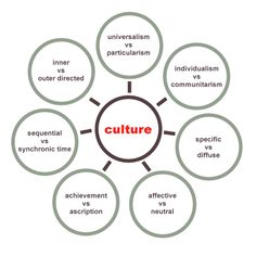 Cultural Competence, Diversity, and Inclusion Initiative