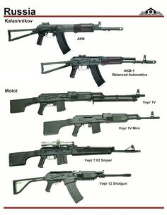 Save those thumbs Military Weapons, Weapons Guns, Guns And Ammo, Rifles, Military Drawings, Future Weapons, Fire Powers, Custom Guns, Cool Guns