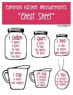 Super helpful kitchen measurements chart. Keep this handy recipe-lovers.
