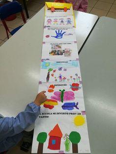 Documentazione Pinocchio, Montessori, Storytelling, Preschool, Activities, Kids, Crafts, 3rd Birthday, Party