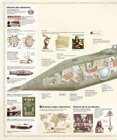 This is the Hot Air Ballon described by Jules Verne in Five Weeks in Ballon.Thanks to its extremely detail descriptions u may put together such a piece. Jules Verne, Steampunk Ship, Nautilus Submarine, Spaceship Interior, Air Ballon, Leagues Under The Sea, Sci Fi Books, Retro Futuristic, Space Travel