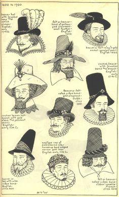 17th Century Hats And Hairstyles Photo by Idzit | Photobucket