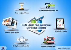 Tips to Lower Your eCommerce Store Bounce Rates