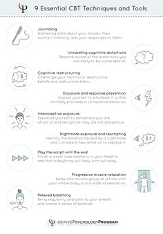 CBT Techniques and Tools infographic #Treatmentfordepressionandanxiety
