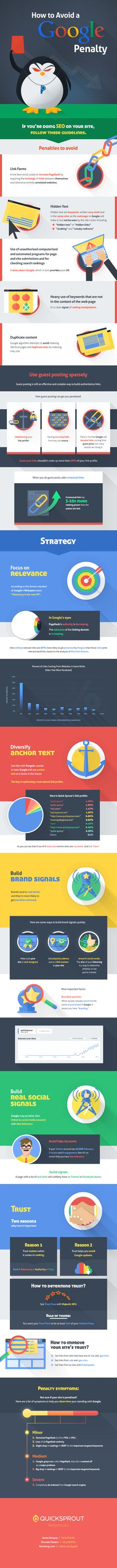 How to Make Sure You Never Get an Algorithmic or Manual Penalty - #infographic