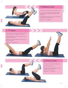 Como Organizar una rutina para reducir la cintura. 2