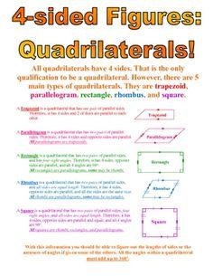 Quadrilaterals Foldable With Cheat Sheet And Venn Pinterest Venn