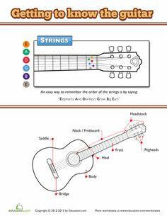 Successfully Learn to Play Guitar  This is very helpful