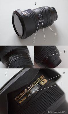 Основы фотографии #2.1.Диафрагма и экспозиция.