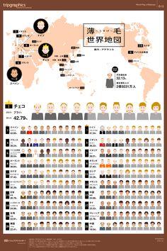 薄毛世界地図 トリップアドバイザーのインフォグラフィックスで世界の旅が見える