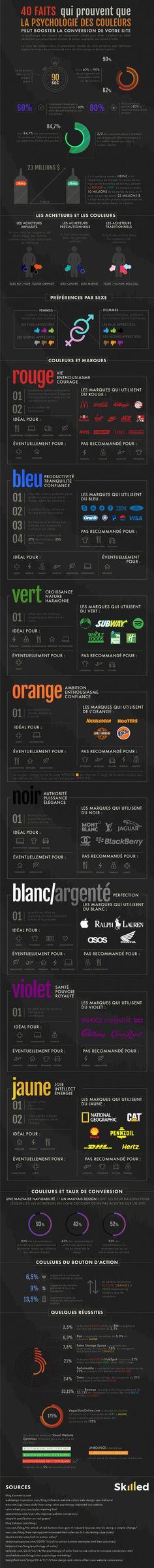 #UX : L'impact des couleurs sur les taux de conversion | Comarketing-News