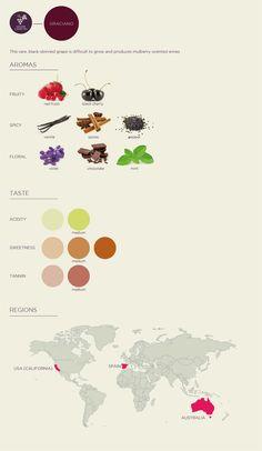 Learn About Wine: Graciano Grape