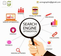 SEARCH ENGINE OPTIMIZATION http://www.acmegraphix.com/