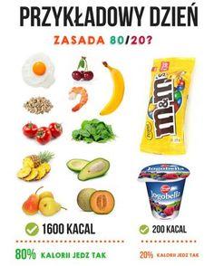 Na czym polega metoda 80/20 - zbilansowane odżywianie, co warto wiedzieć? - Motywator Dietetyczny Gewichtsverlust Motivation, Smoothie, Healthy Recipes, Healthy Food, Food And Drink, Health Fitness, Cooking, Smokey Eye, Training