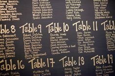 Chalkboard Seating Chart. Similar idea but done by table not alpha, and on chalkboard. (Jenn I'd volunteer you for this idea) ;-)
