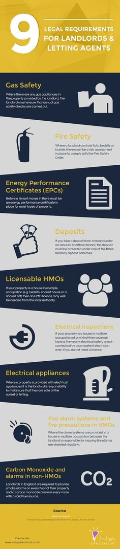 9 Legal Requirements for Landlords and Letting Agents #Infographic