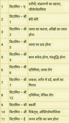 History Discover deficiency caused by loss of General Knowledge Facts Gernal Knowledge Knowledge Quotes Hindi Quotes Images Hindi Words Science Vocabulary Science Notes Hindi Language Learning Learn Hindi General Knowledge Book, Knowledge Quiz, Knowledge Quotes, Gernal Knowledge In Hindi, Biology Facts, Science Facts, Science Vocabulary, Science Notes, Hindi Language Learning