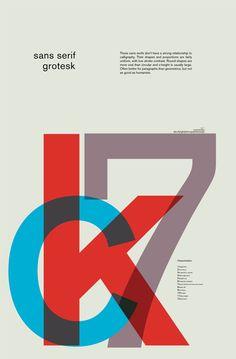 Akzidnez-Grotesk Font Study by Cameron Brown, via Behance #designoftheday