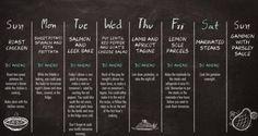 Domini Kemp's get-ahead meal plan for eight days. Artwork: Dearbhla Kelly/Irish Times pre-media