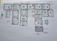 Screenflow sketching. UX, UI design