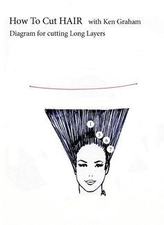 Imagini pentru diagram long layered haircut